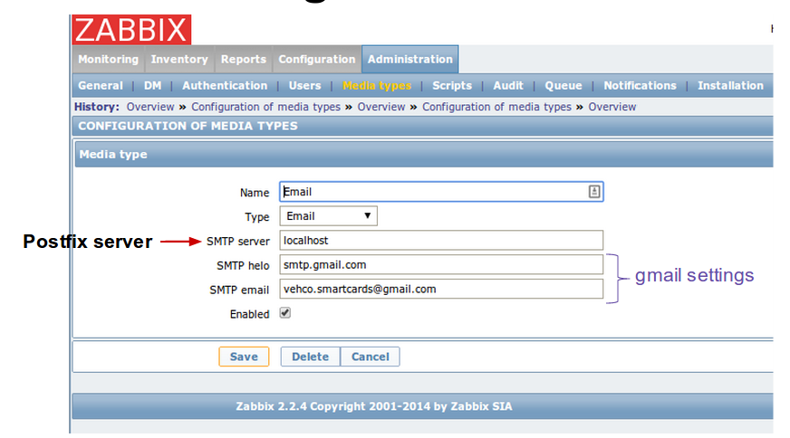 File:Zabbix email 2 png - Guillaume