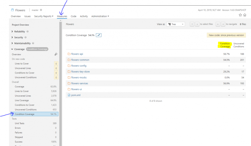 File:Sonarqube results 1.PNG